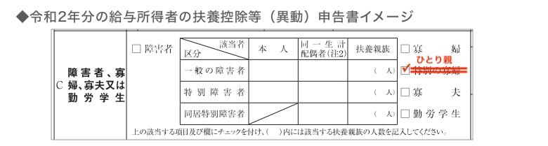 令和2年分の給与所得者の扶養控除等(異動)申告書イメージ