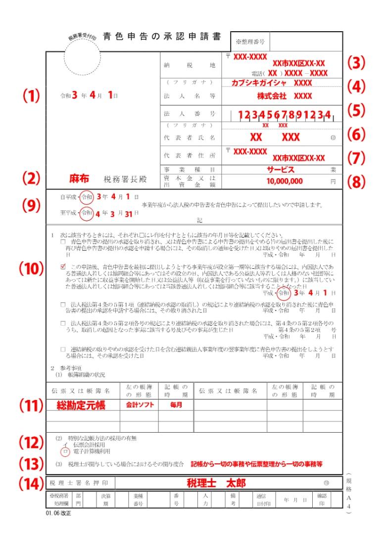 青色申告の承認申請書の記載例